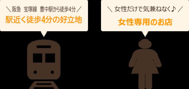 駅近・女性専用