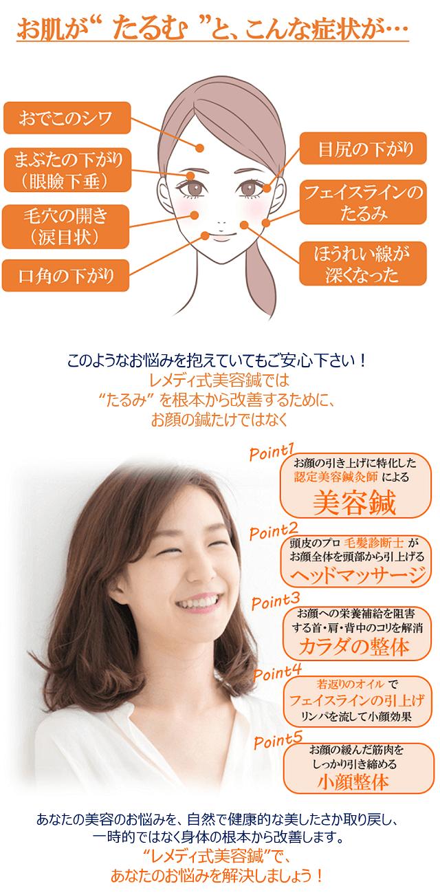 しんきゅうコンパス美容鍼4