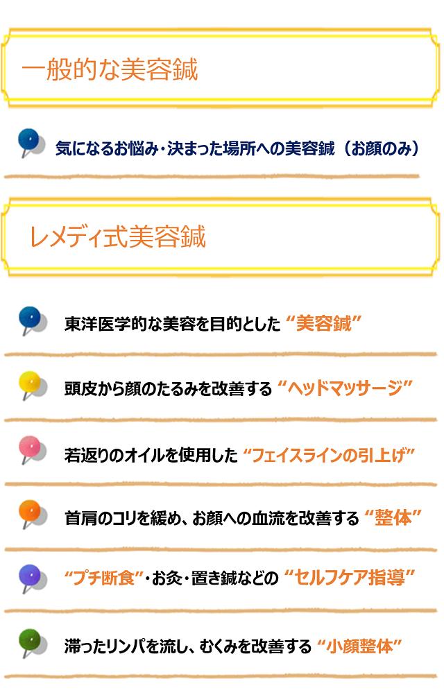 しんきゅうコンパス美容鍼1
