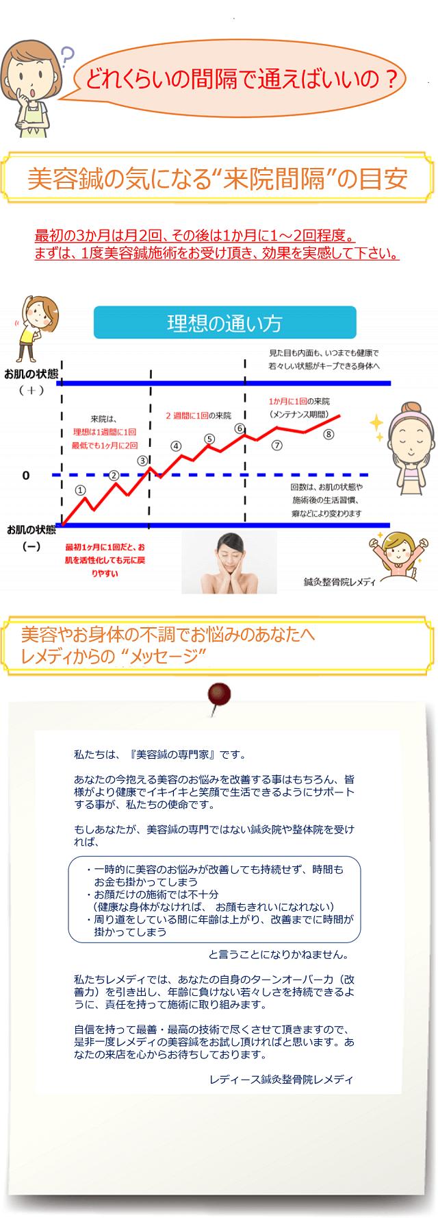 しんきゅうコンパス美容鍼9